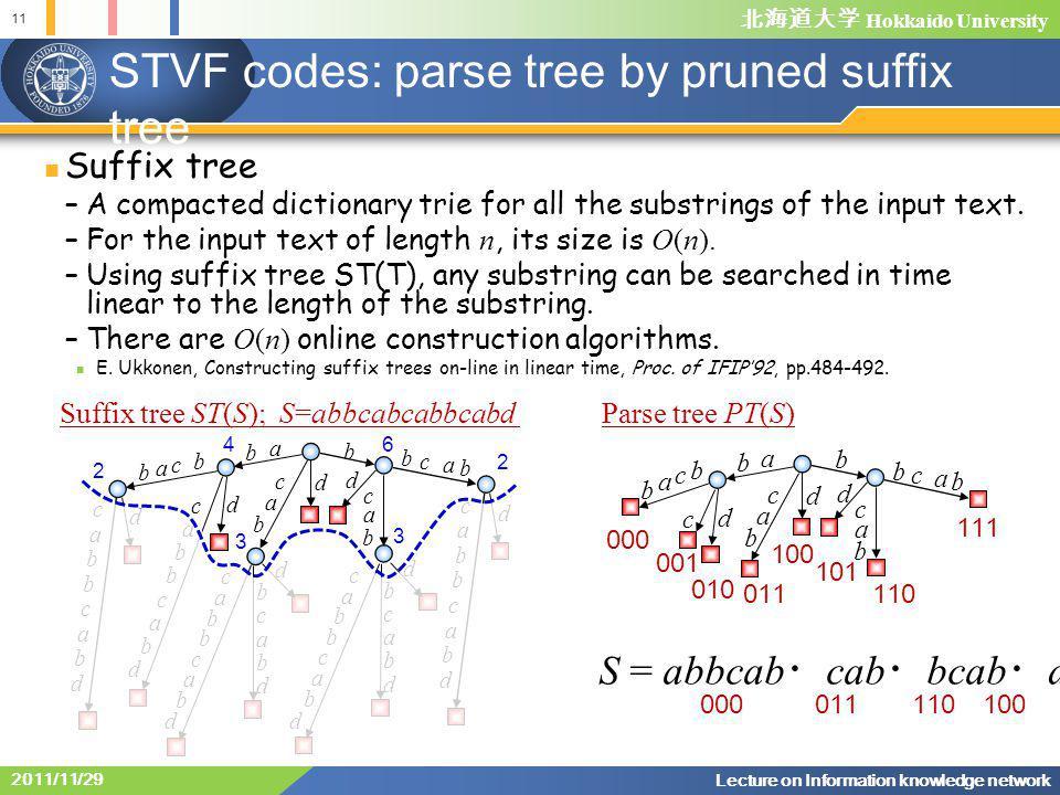 北海道大学 Hokkaido University Suffix tree –A compacted dictionary trie for all the substrings of the input text.