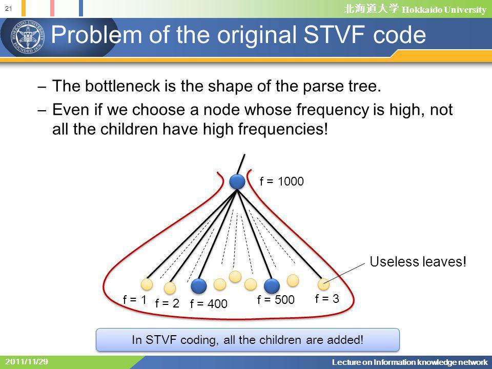 北海道大学 Hokkaido University Problem of the original STVF code –The bottleneck is the shape of the parse tree.