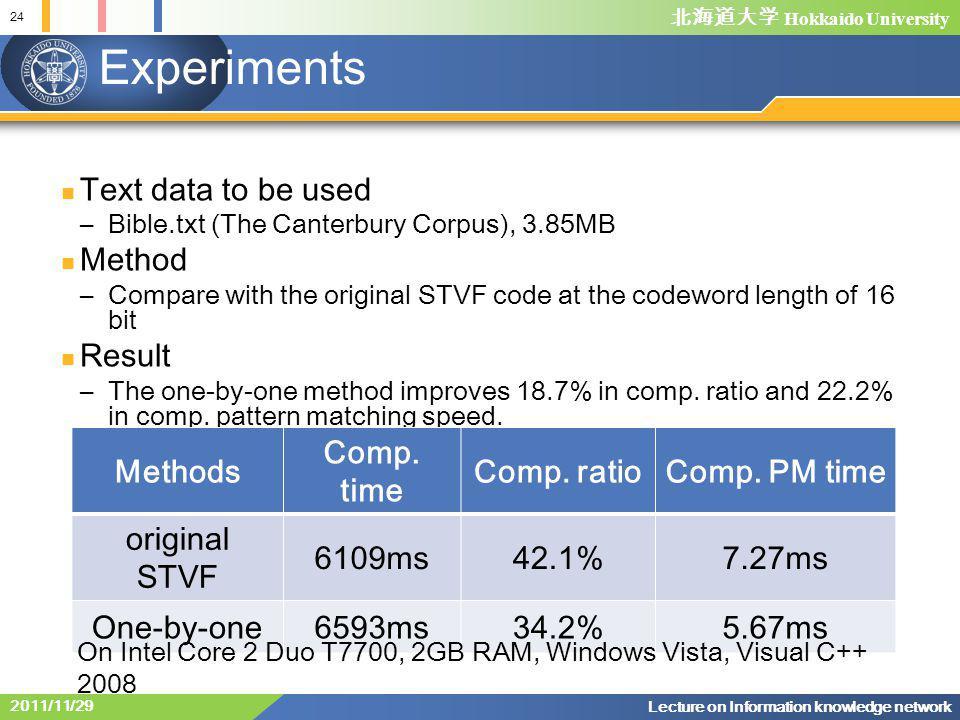 北海道大学 Hokkaido University Experiments Text data to be used –Bible.txt (The Canterbury Corpus), 3.85MB Method –Compare with the original STVF code at the codeword length of 16 bit Result –The one-by-one method improves 18.7% in comp.