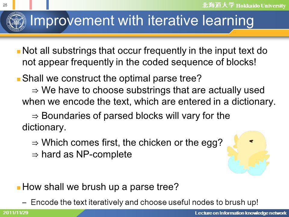 北海道大学 Hokkaido University Improvement with iterative learning Not all substrings that occur frequently in the input text do not appear frequently in the coded sequence of blocks.