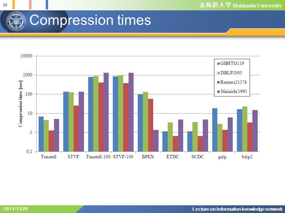 北海道大学 Hokkaido University Compression times Lecture on Information knowledge network 2011/11/29 29