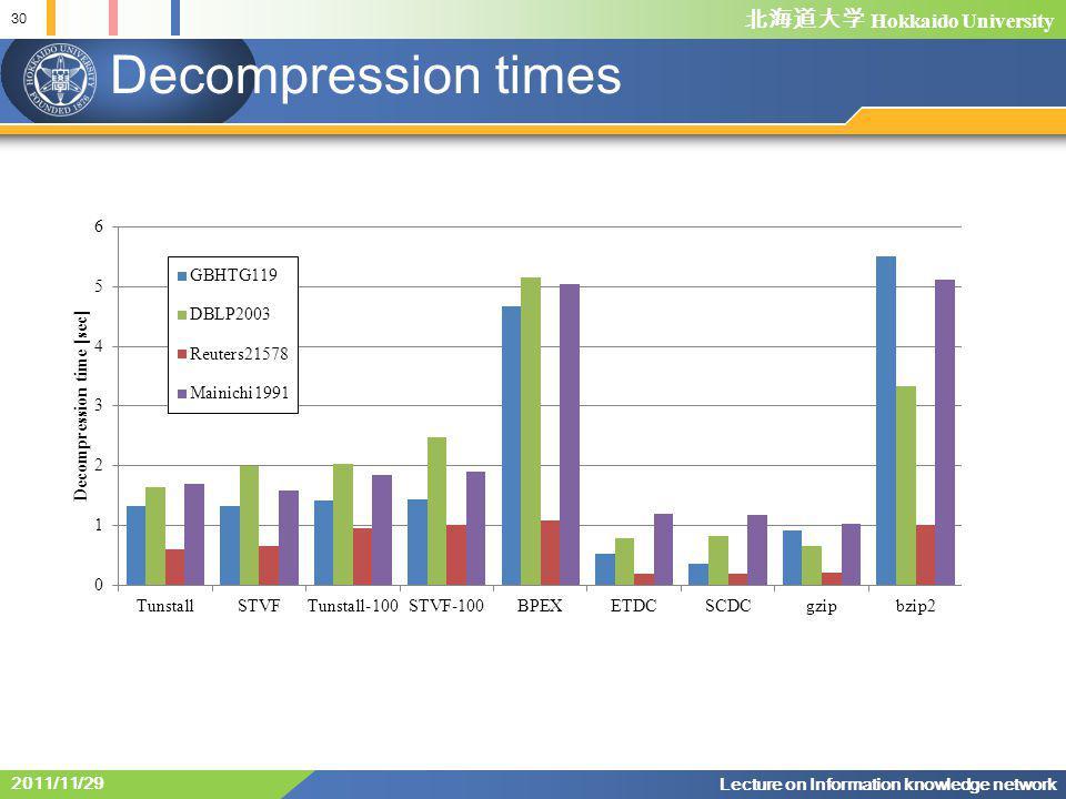 北海道大学 Hokkaido University Decompression times Lecture on Information knowledge network 2011/11/29 30