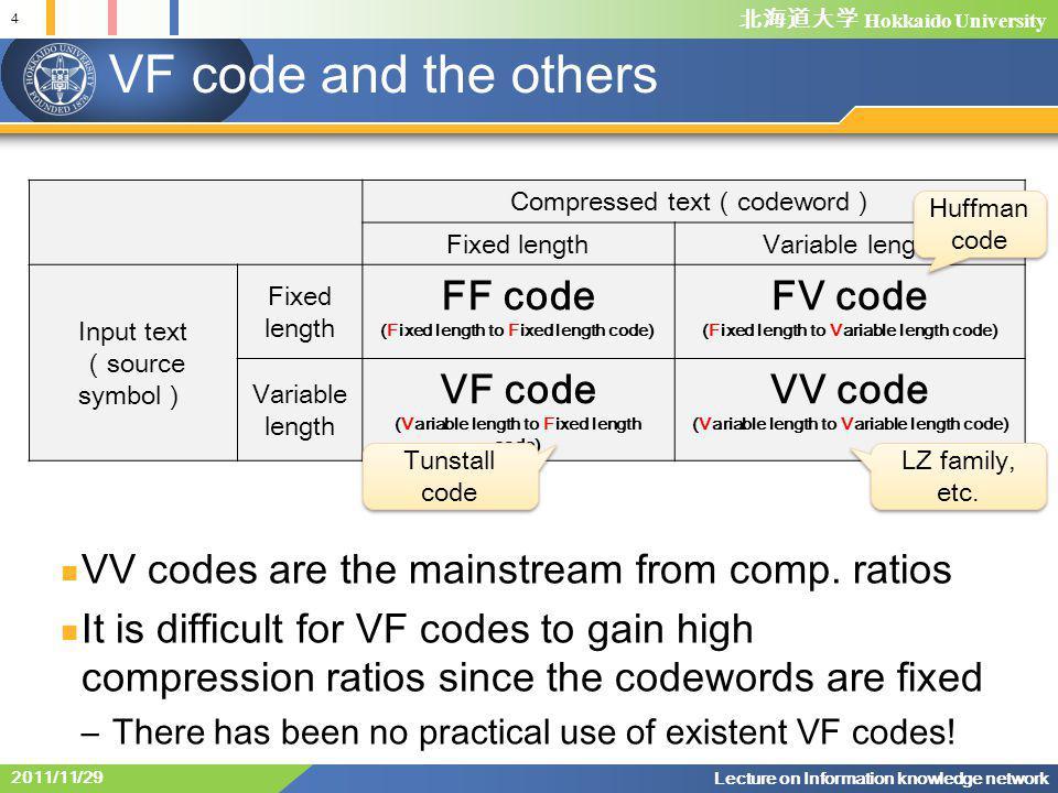 北海道大学 Hokkaido University Compression methods –STVF Coding –Tunstall + Range Coder –STVF Coding + Range Coder Data –English Text (The bible of King James, 4MB, |Σ|=63) Environments –CPU:Intel® Xeon® processor 3.00GHz dual core –Memory:12GB –OS:Red Hat Enterprise Linux ES Release 4 Codeword Length –l = 8-16 bits Improvement by combining with range coder Compare each compression ratios, compression times, and decompression times 2011/11/29 Lecture on Information knowledge network 15