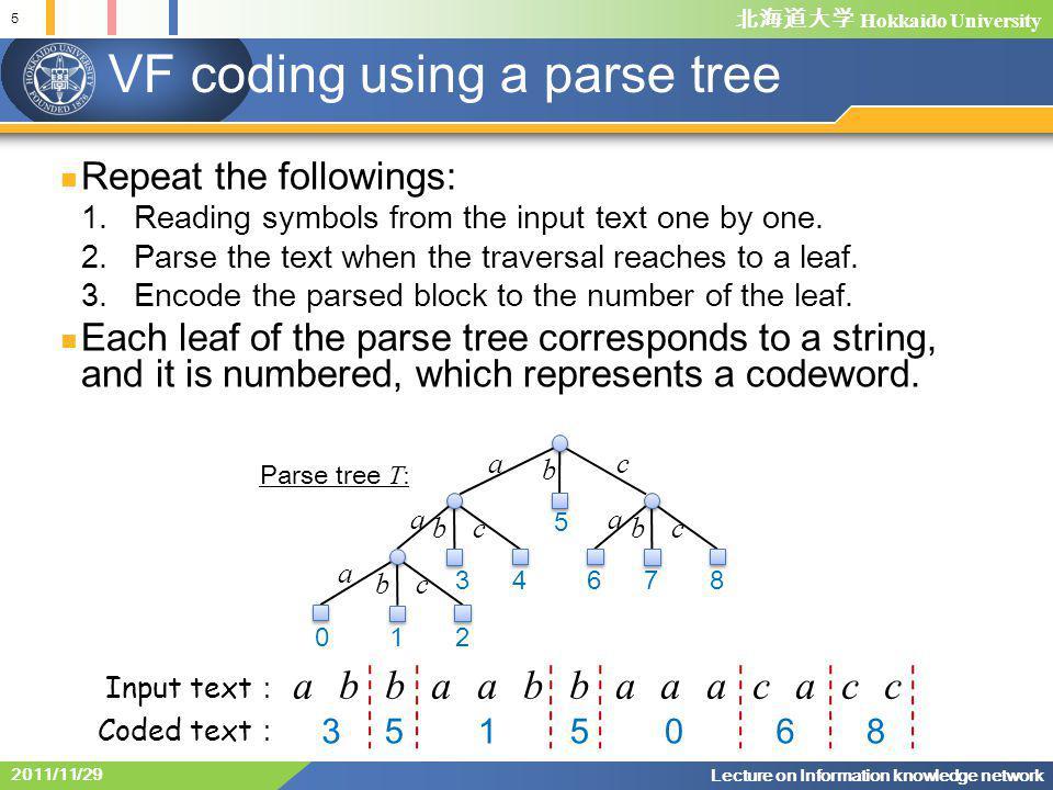 北海道大学 Hokkaido University VF coding using a parse tree Repeat the followings: 1.Reading symbols from the input text one by one.
