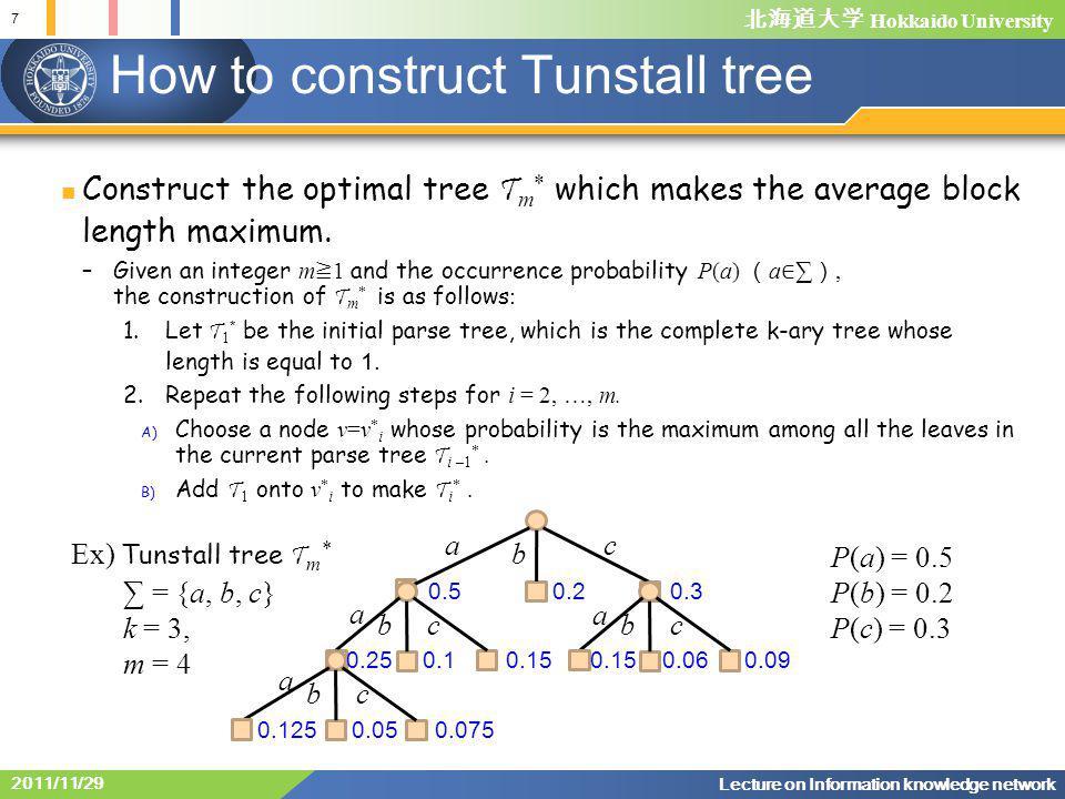 北海道大学 Hokkaido University Construct the optimal tree T m * which makes the average block length maximum.