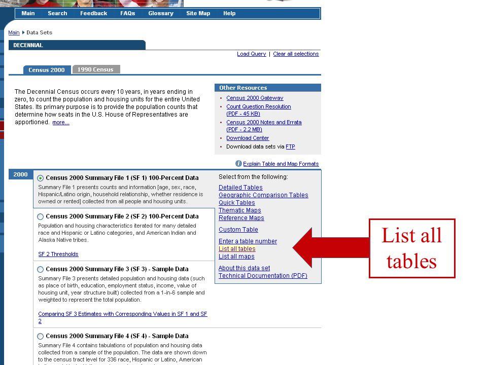 List all tables