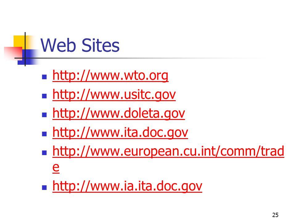 25 Web Sites http://www.wto.org http://www.usitc.gov http://www.doleta.gov http://www.ita.doc.gov http://www.european.cu.int/comm/trad e http://www.eu