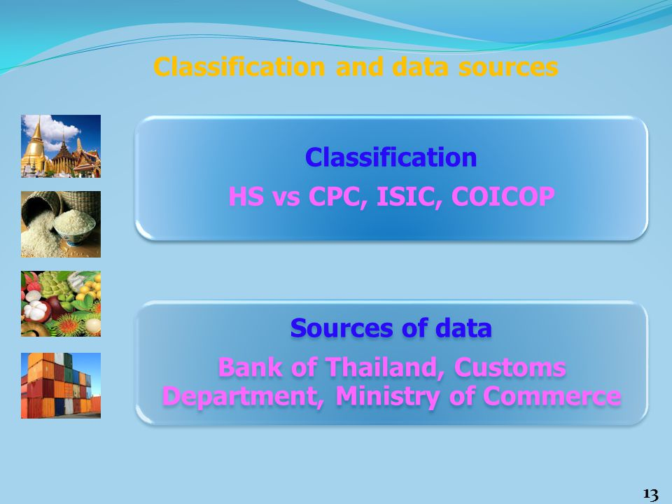 Classification HS vs CPC, ISIC, COICOP Sources of data Bank of Thailand, Customs Department, Ministry of Commerce 13 Classification and data sources