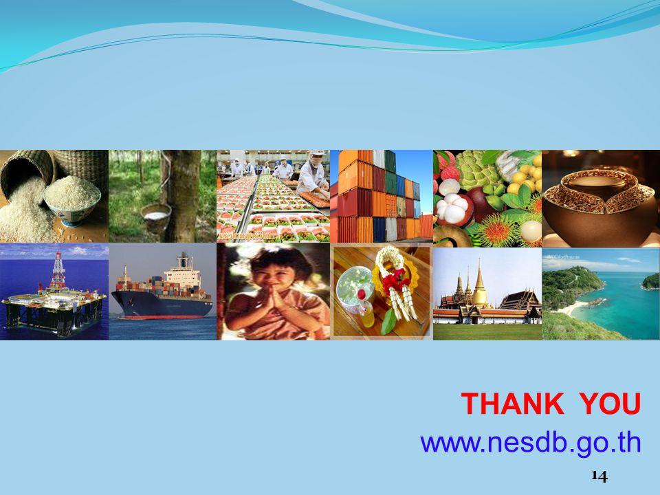THANK YOU www.nesdb.go.th 14