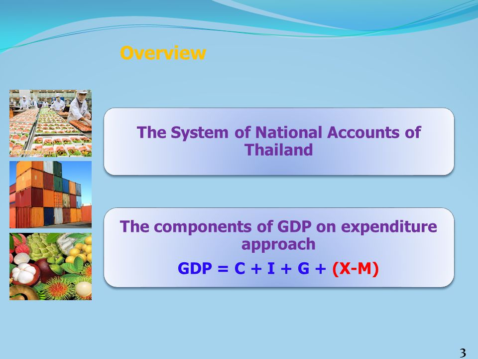 The System of National Accounts of Thailand The components of GDP on expenditure approach GDP = C + I + G + (X-M) Overview 3