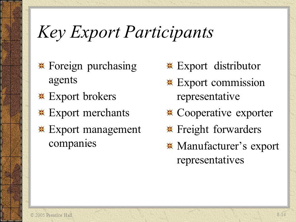 © 2005 Prentice Hall 8-14 Key Export Participants Foreign purchasing agents Export brokers Export merchants Export management companies Export distrib