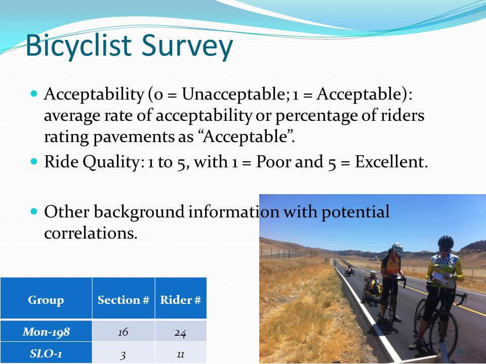Bicyclist Survey Acceptability (0 = Unacceptable; 1 = Acceptable): average rate of acceptability or percentage of riders rating pavements as Acceptable .