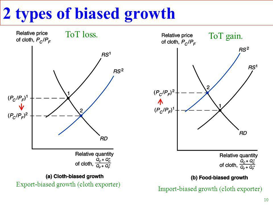 10 2 types of biased growth ToT loss. ToT gain.