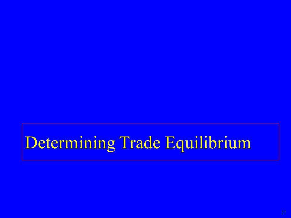 27 Determining Trade Equilibrium