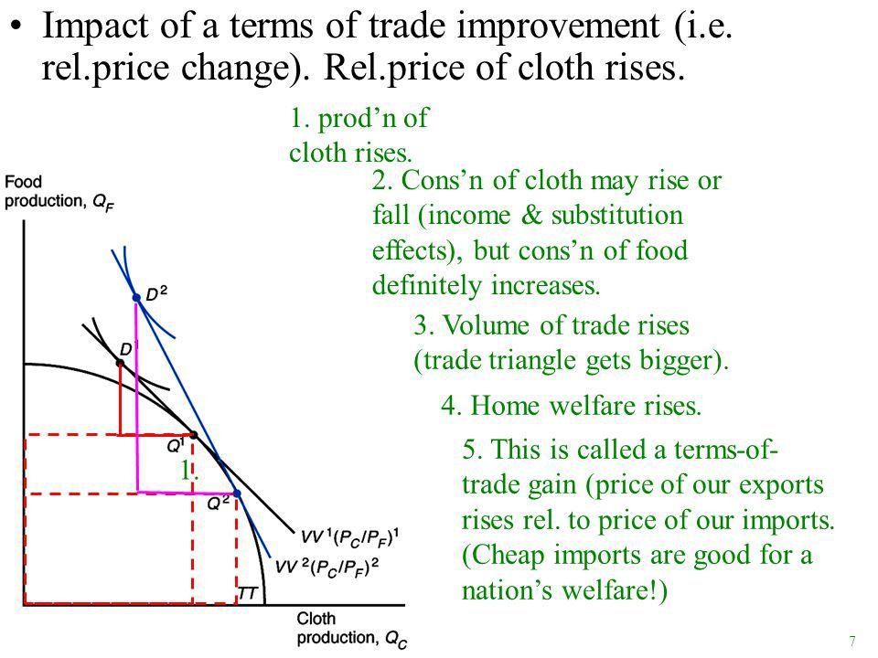 28 Trade Equilibrium In equilibrium, terms of trade adjust to ensure balanced trade between the two countries.
