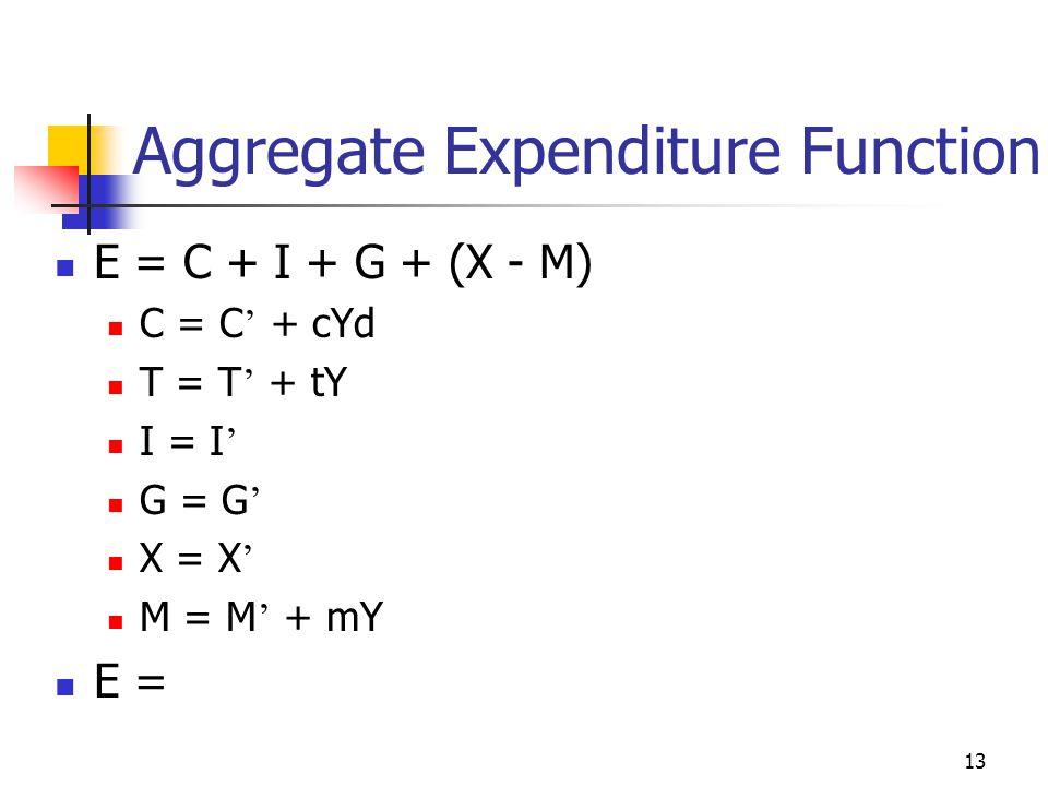13 Aggregate Expenditure Function E = C + I + G + (X - M) C = C ' + cYd T = T ' + tY I = I ' G = G ' X = X ' M = M ' + mY E =