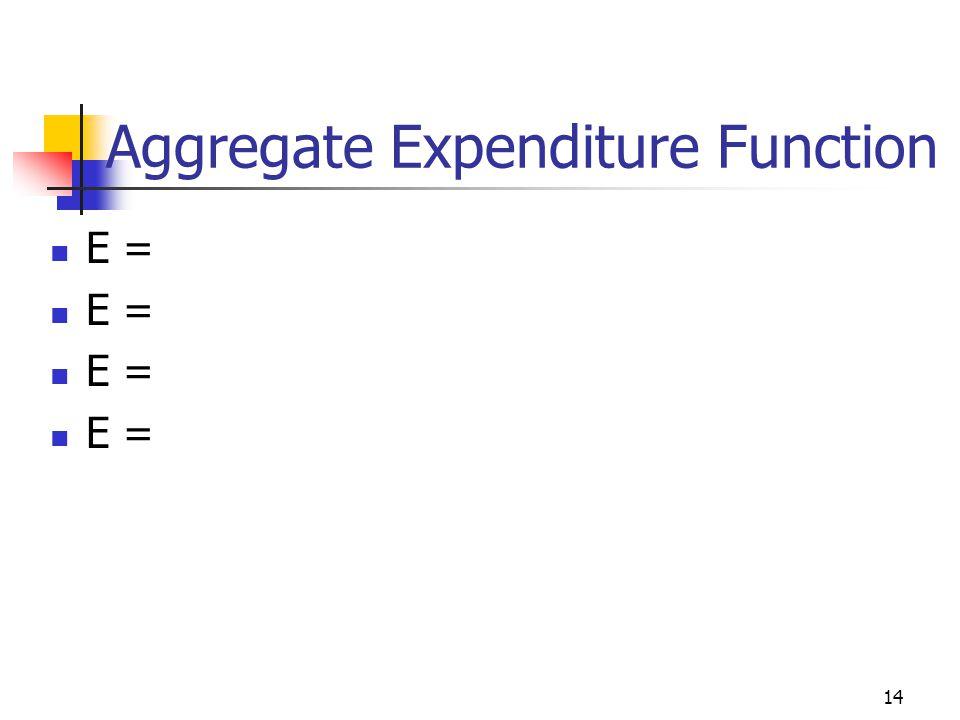 14 Aggregate Expenditure Function E =