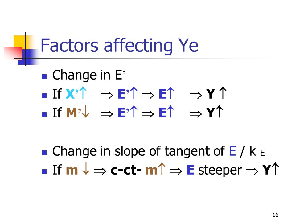 16 Factors affecting Ye Change in E ' If X '  E '   E  Y  If M '  E '   E  Y  Change in slope of tangent of E / k E If m   c-ct- m   E steeper  Y 