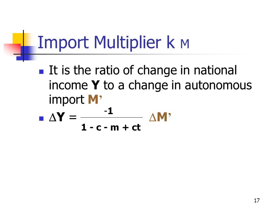 17 Import Multiplier k M It is the ratio of change in national income Y to a change in autonomous import M '  Y =  M ' 1 - c - m + ct