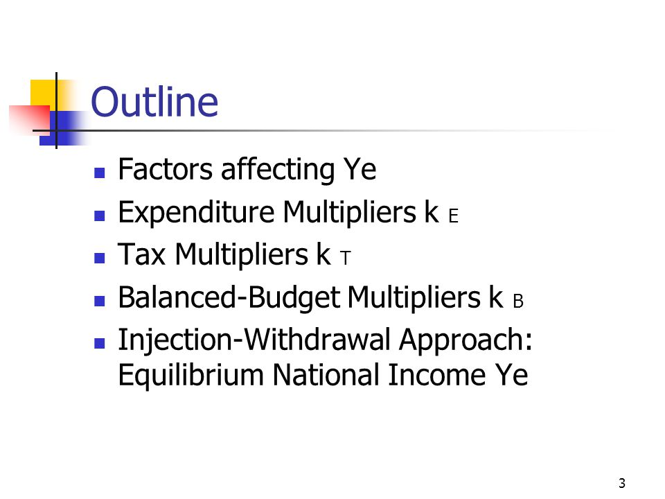 3 Outline Factors affecting Ye Expenditure Multipliers k E Tax Multipliers k T Balanced-Budget Multipliers k B Injection-Withdrawal Approach: Equilibrium National Income Ye