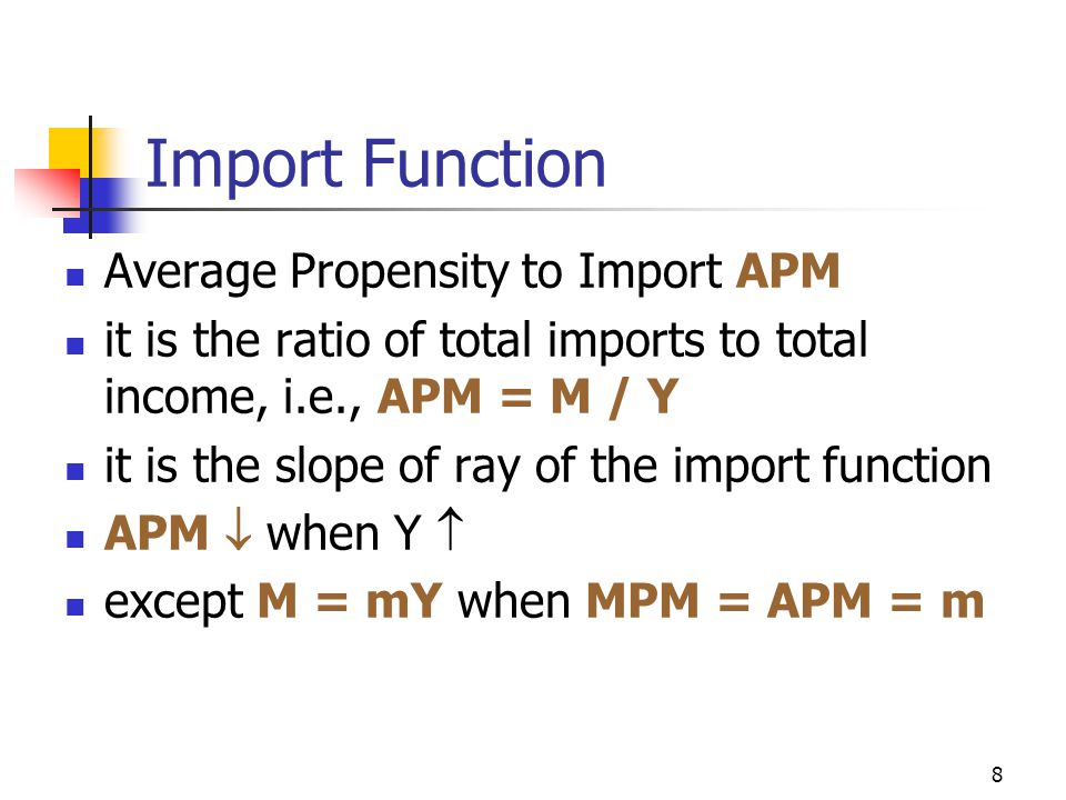 8 Import Function Average Propensity to Import APM it is the ratio of total imports to total income, i.e., APM = M / Y it is the slope of ray of the import function APM  when Y  except M = mY when MPM = APM = m