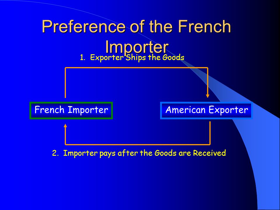 Preference of the US Exporter French ImporterAmerican Exporter 1.