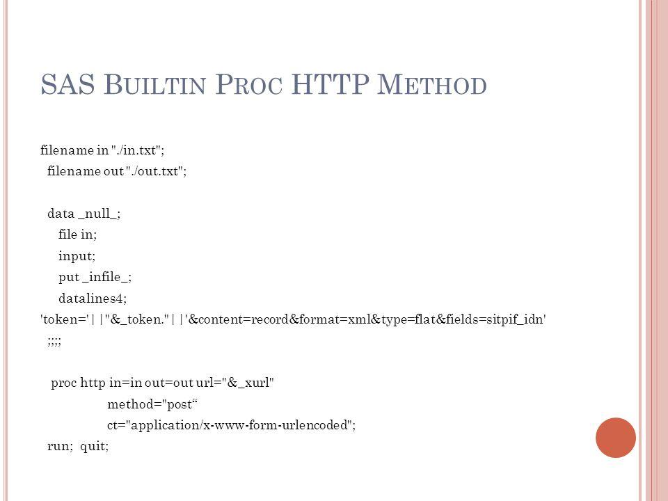 SAS B UILTIN P ROC HTTP M ETHOD filename in