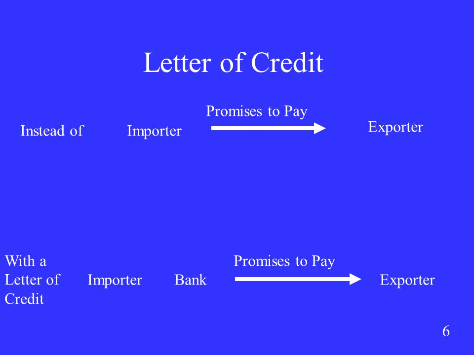 6 Letter of Credit Instead ofImporter Exporter Promises to Pay With a Letter of Credit ImporterBankExporter Promises to Pay