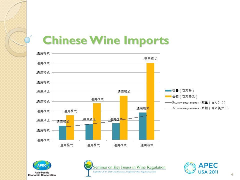 Chinese Wine Imports Chinese Wine Imports 2015-1-154
