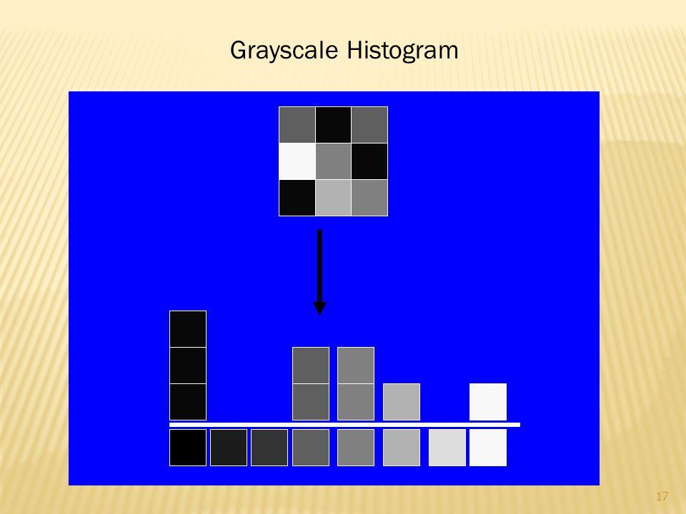 Grayscale Histogram 17
