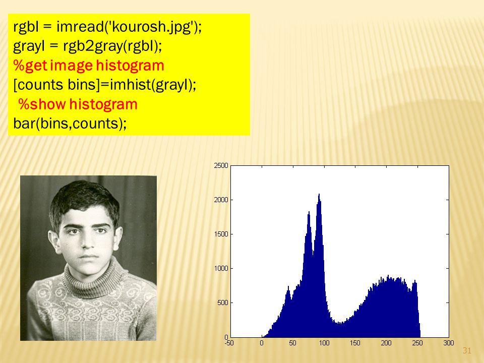 rgbI = imread('kourosh.jpg'); grayI = rgb2gray(rgbI); %get image histogram [counts bins]=imhist(grayI); %show histogram bar(bins,counts); 31