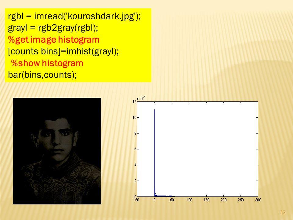 rgbI = imread('kouroshdark.jpg'); grayI = rgb2gray(rgbI); %get image histogram [counts bins]=imhist(grayI); %show histogram bar(bins,counts); 32
