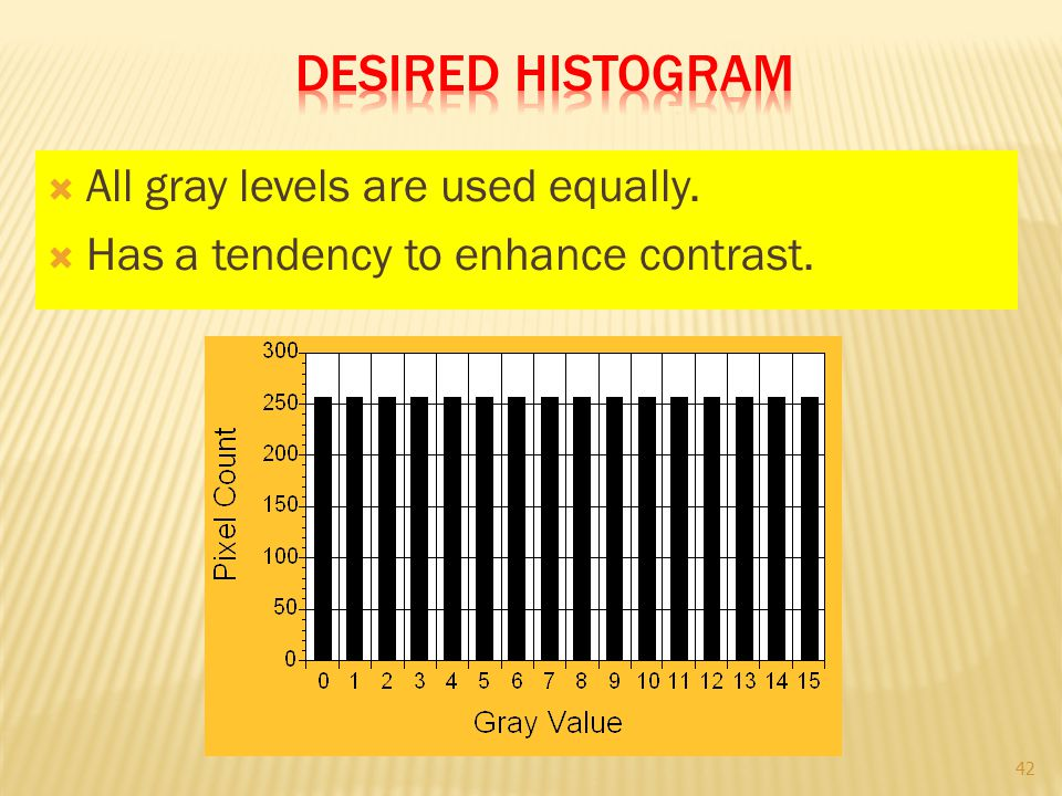  All gray levels are used equally.  Has a tendency to enhance contrast. 42