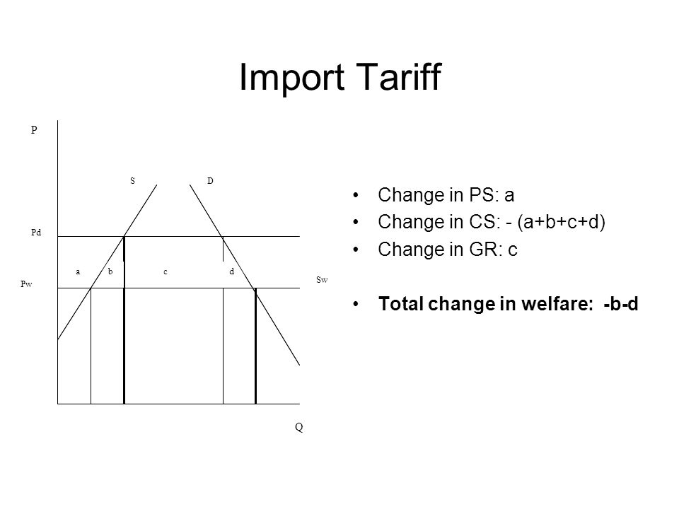 Import Tariff Change in PS: a Change in CS: - (a+b+c+d) Change in GR: c Total change in welfare: -b-d P Q DS Pd Pw abcd Sw