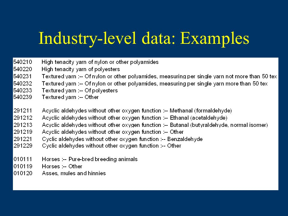 Industry-level data: Examples