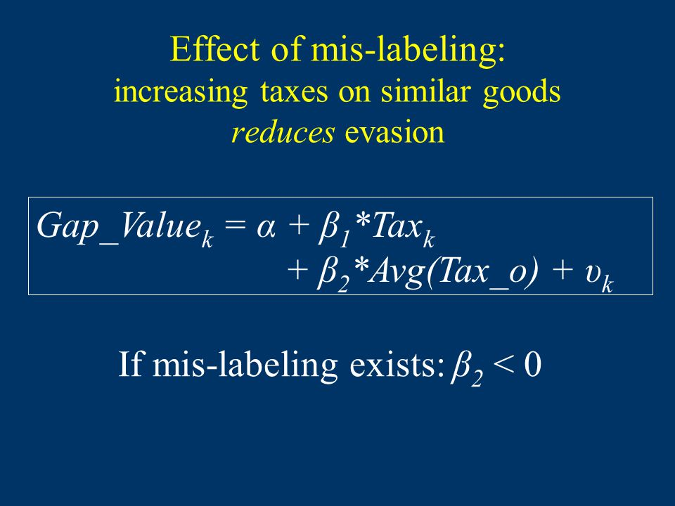 Effect of mis-labeling: increasing taxes on similar goods reduces evasion Gap_Value k = α + β 1 *Tax k + β 2 *Avg(Tax_o) + υ k If mis-labeling exists: