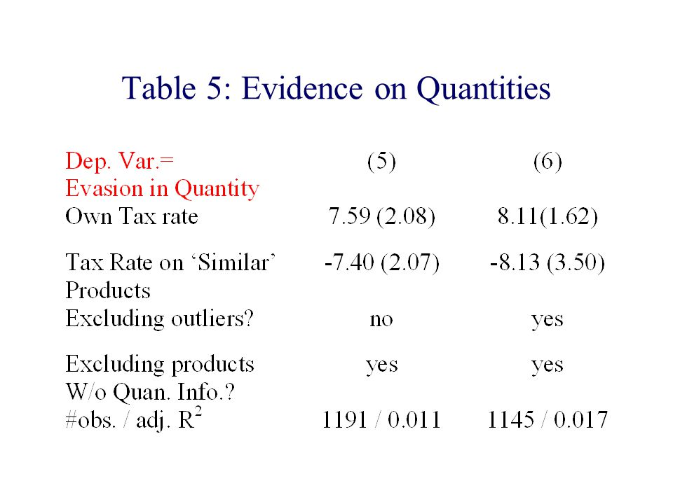 Table 5: Evidence on Quantities