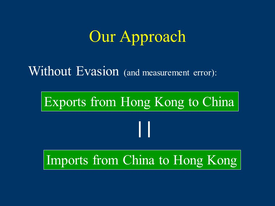 Our Approach Without Evasion (and measurement error): Exports from Hong Kong to China Imports from China to Hong Kong