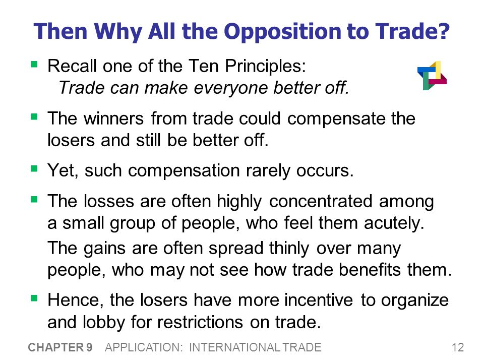 12 CHAPTER 9 APPLICATION: INTERNATIONAL TRADE Then Why All the Opposition to Trade?  Recall one of the Ten Principles: Trade can make everyone better