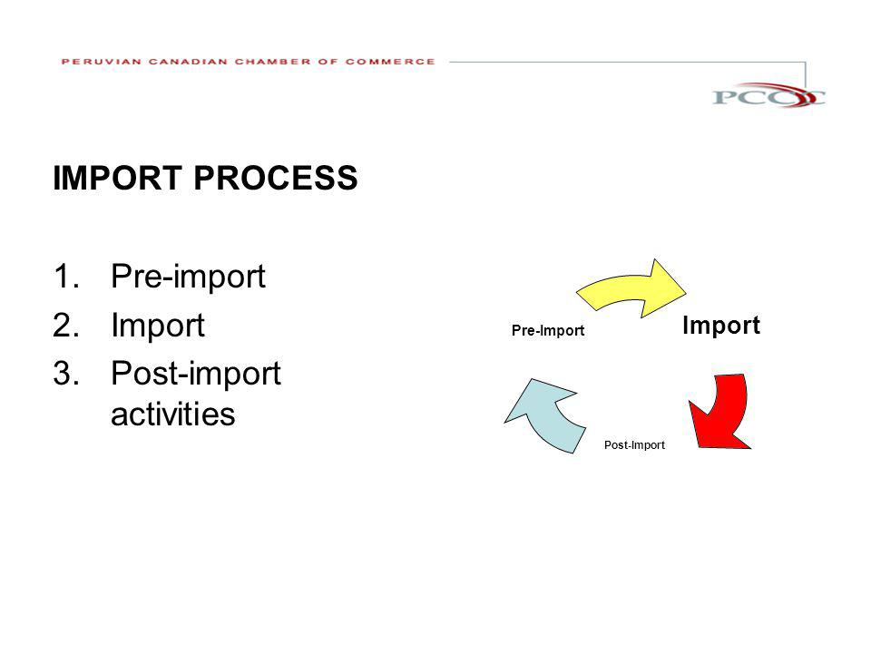 IMPORT PROCESS 1.Pre-import 2.Import 3.Post-import activities Import Post- Import Pre- Import