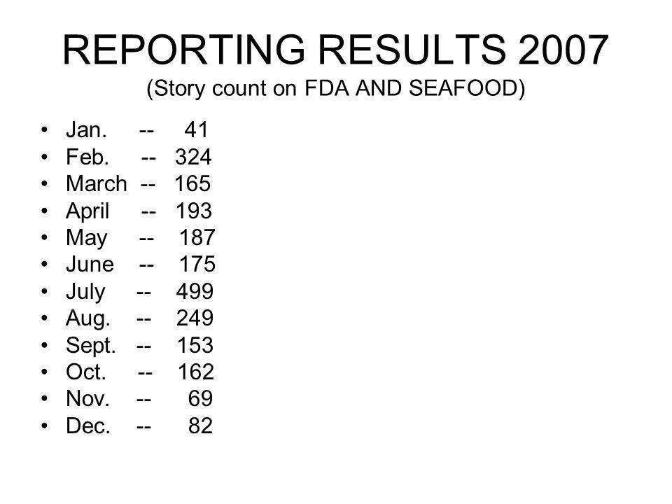 REPORTING RESULTS 2007 (Story count on FDA AND SEAFOOD) Jan.
