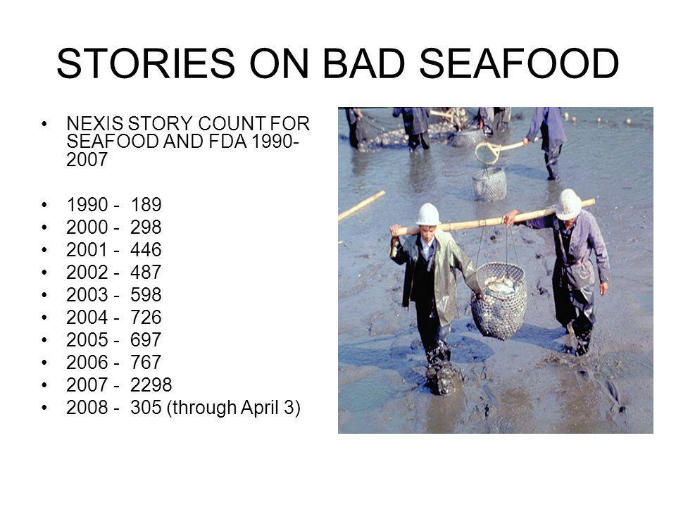 STORIES ON BAD SEAFOOD NEXIS STORY COUNT FOR SEAFOOD AND FDA 1990- 2007 1990 - 189 2000 - 298 2001 - 446 2002 - 487 2003 - 598 2004 - 726 2005 - 697 2006 - 767 2007 - 2298 2008 - 305 (through April 3)
