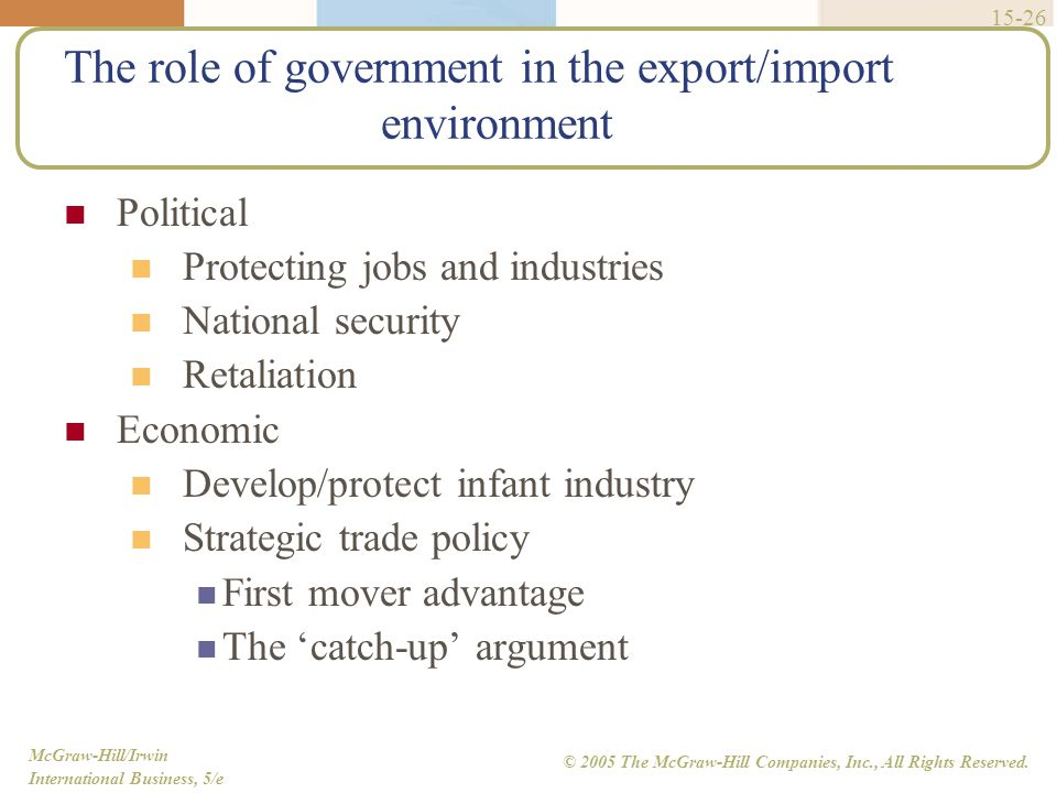 McGraw-Hill/Irwin International Business, 5/e © 2005 The McGraw-Hill Companies, Inc., All Rights Reserved. 15-26 The role of government in the export/