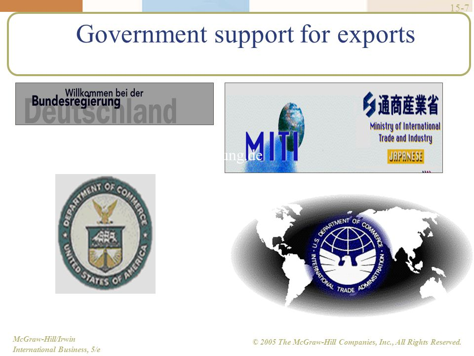 McGraw-Hill/Irwin International Business, 5/e © 2005 The McGraw-Hill Companies, Inc., All Rights Reserved. 15-7 Government support for exports www.bun
