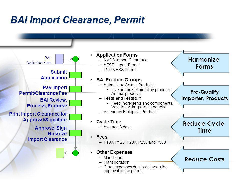 BAI Import Clearance, Permit Application Forms –NVQS Import Clearance –AFSD Import Permit –LSD-VBSS Permit BAI Product Groups –Animal and Animal Products Live animals, Animal by-products, Animal products –Feeds and Feedstuff Feed ingredients and components, Veterinary drugs and products –Veterinary Biological Products Cycle Time –Average 3 days Fees –P100, P125, P200, P250 and P500 Other Expenses –Man-hours –Transportation –Other expenses due to delays in the approval of the permit Submit Application Pay Import Permit/Clearance Fee BAI Review, Process, Endorse Print Import Clearance for Approval/Signature Approve, Sign Notarize Import Clearance BAI Application Form Harmonize Forms Pre-Qualify Importer, Products Reduce Cycle Time Reduce Costs