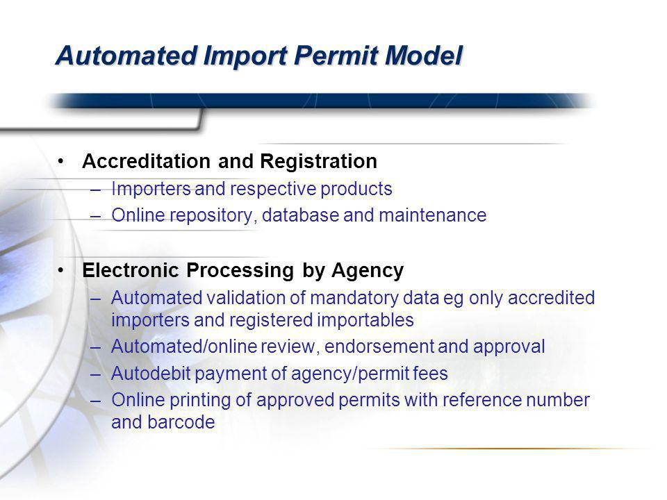 Automated Import Permit Model Accreditation and Registration –Importers and respective products –Online repository, database and maintenance Electronic Processing by Agency –Automated validation of mandatory data eg only accredited importers and registered importables –Automated/online review, endorsement and approval –Autodebit payment of agency/permit fees –Online printing of approved permits with reference number and barcode