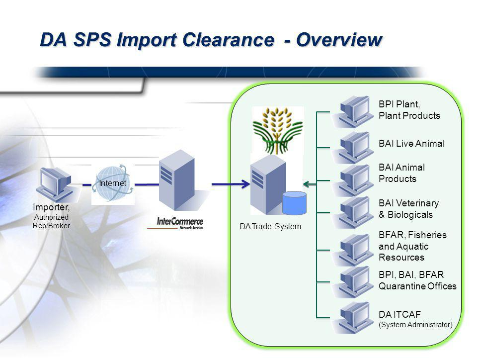 DA SPS Import Clearance - Overview Importer, Authorized Rep/Broker BPI Plant, Plant Products BAI Live Animal BAI Animal Products BAI Veterinary & Biologicals BFAR, Fisheries and Aquatic Resources BPI, BAI, BFAR Quarantine Offices DA ITCAF (System Administrator) DA Trade System Internet