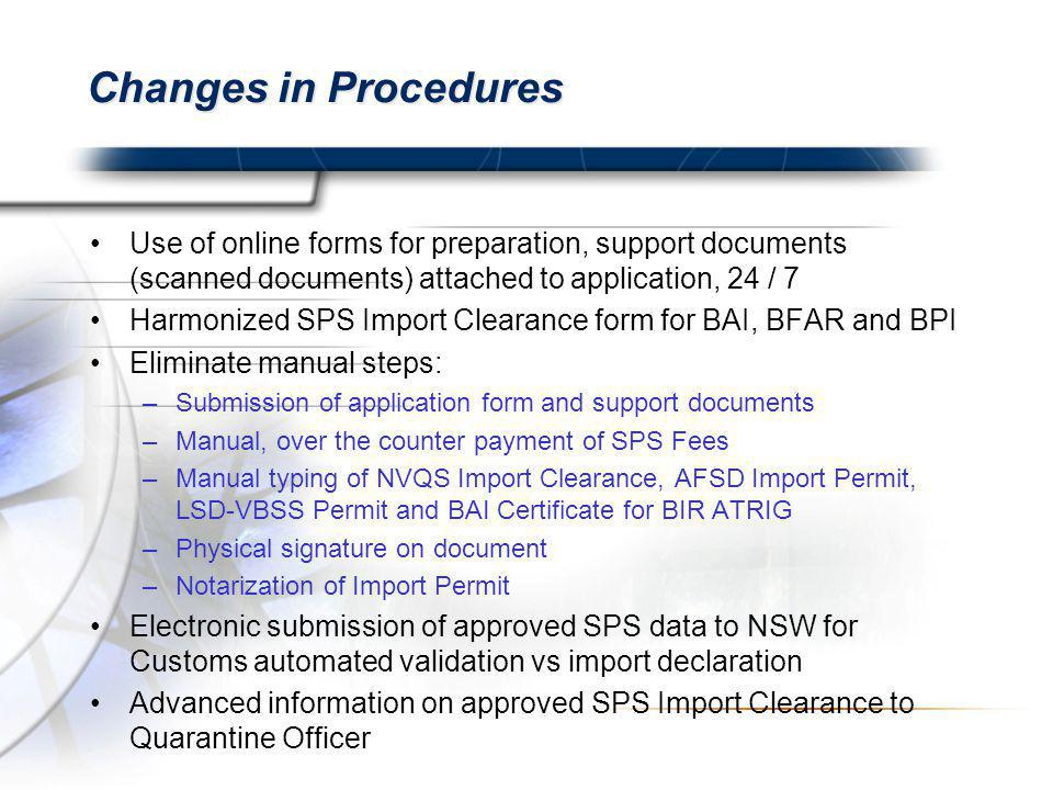 Changes in Procedures Use of online forms for preparation, support documents (scanned documents) attached to application, 24 / 7 Harmonized SPS Import