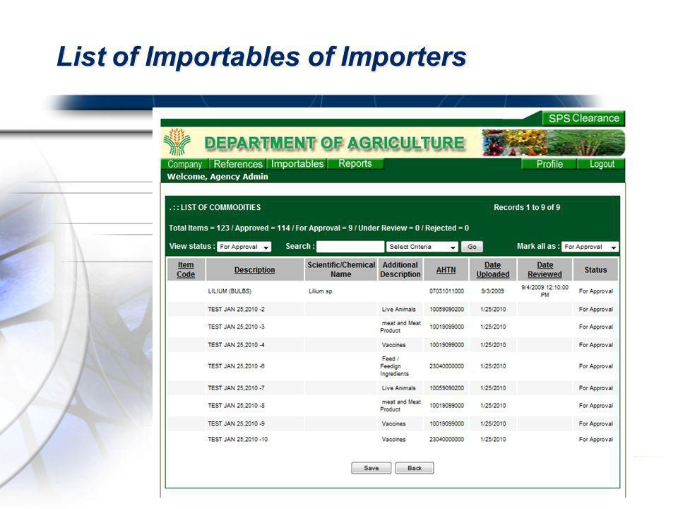 List of Importables of Importers