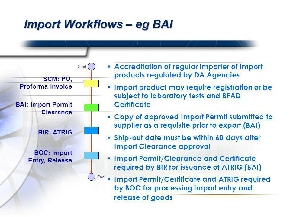 Import Workflows – eg BAI Start End SCM: PO, Proforma Invoice BAI: Import Permit Clearance BIR: ATRIG BOC: Import Entry, Release Accreditation of regu